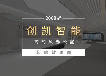 2000平米公空间江苏11选5走势图下载效果图-创凯智能